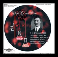 Review Angew. Chemie - Das ideale Protonengas